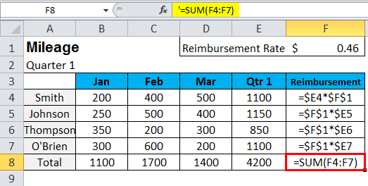 Show Formulas in MS Excel 3-7