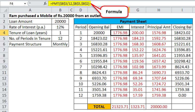 calculation of EMI
