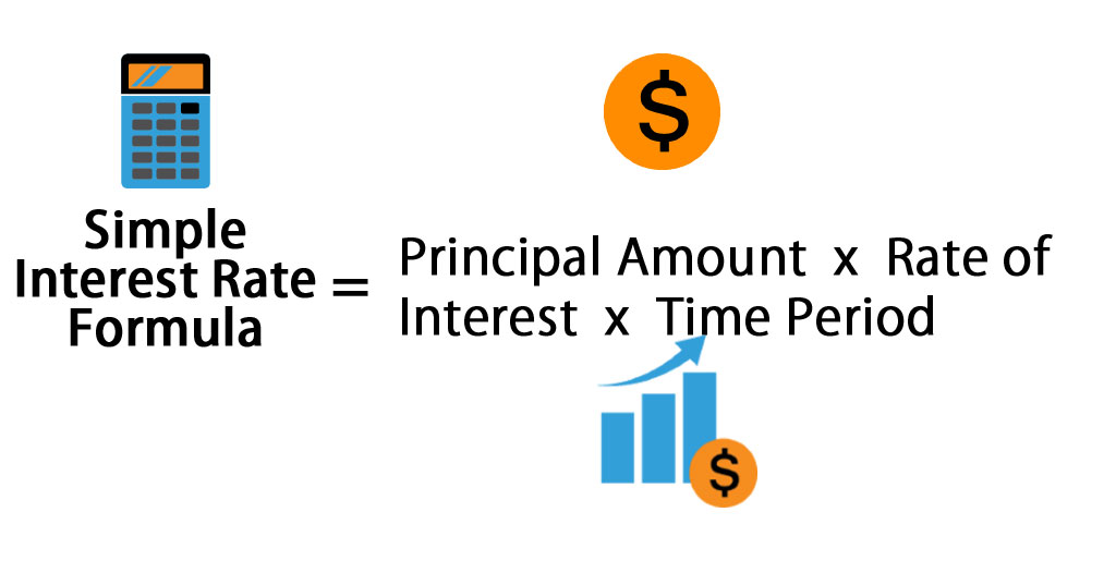simple interest rate formula
