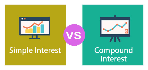 Simple Interest vs Compound Interest