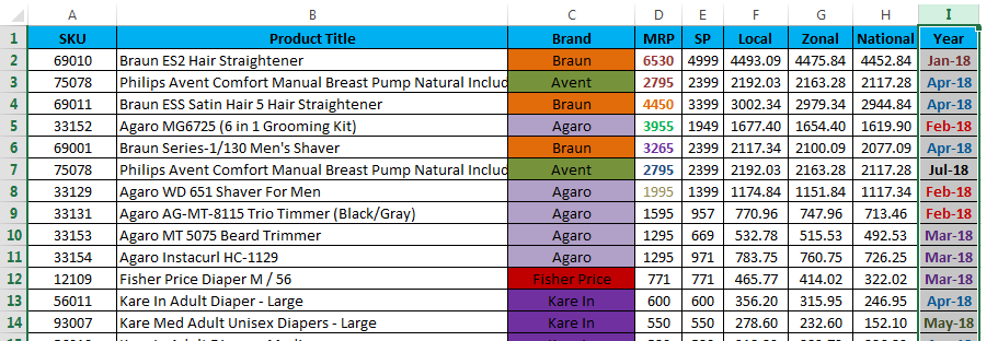 Sort by color in example 3.2