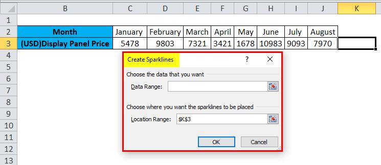 Create Sparklines