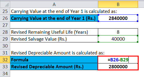 residual value depreciation