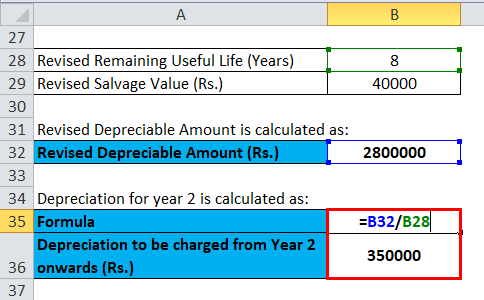 Straight Line Depreciation Example 3-8