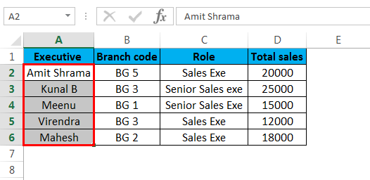 Strikethrough in Excel(Press OK)