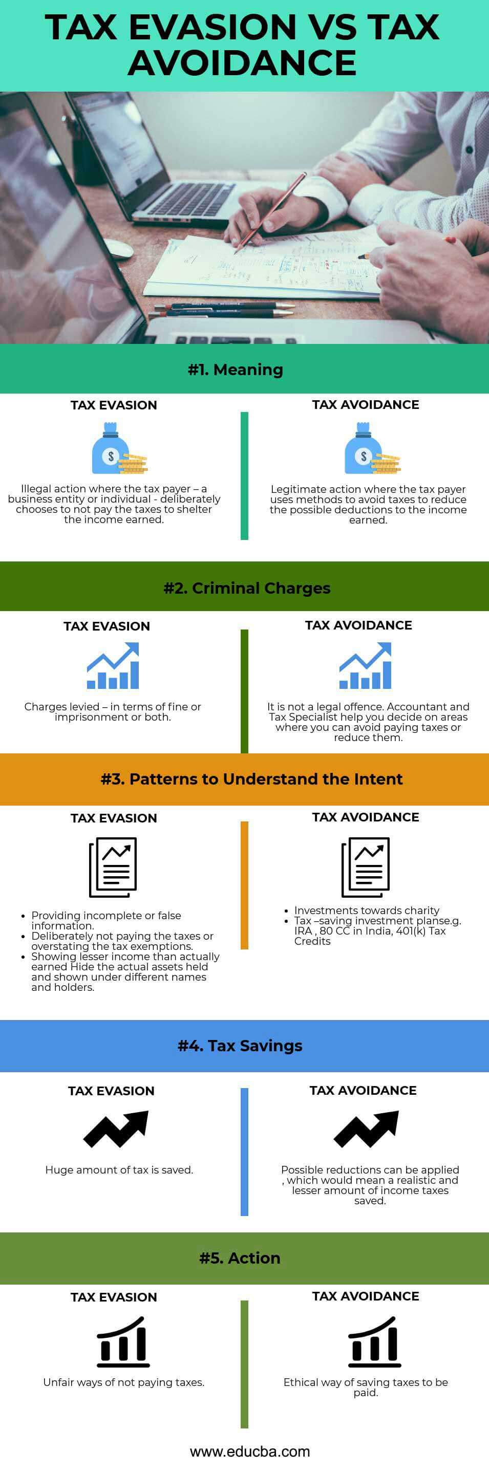 Tax Evasion vs Tax Avoidance Infographics