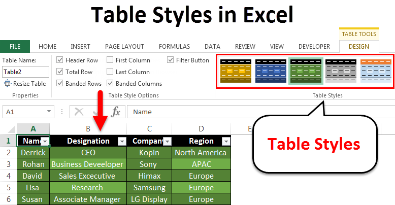 Table styles in Excel