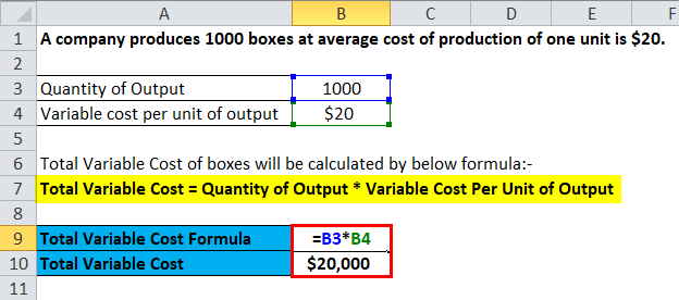 Total Variable Cost Example 1