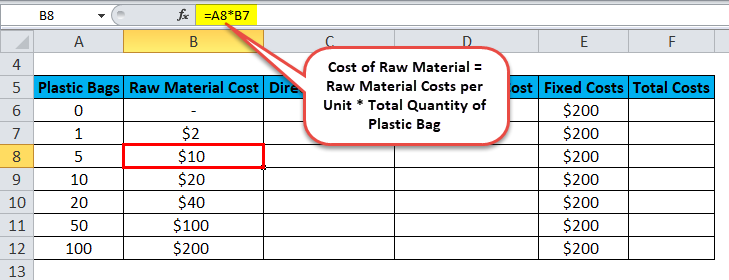 Total Variable Cost Example 2-2