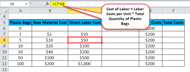 Total Variable Cost Example 2-3