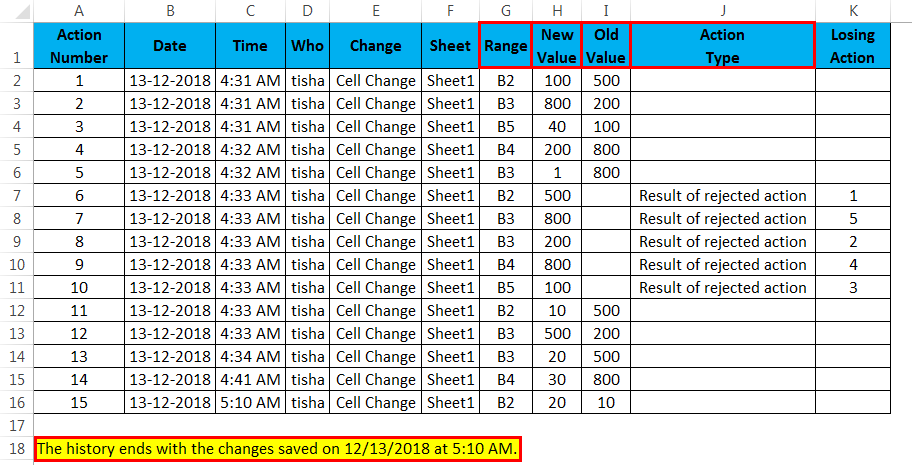 Track changes in Excel(Listing changes on a new sheet)