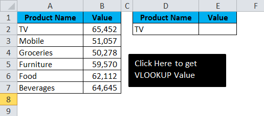 Vba Vlookup In Excel Formula Example How To Use Vba Vlookup