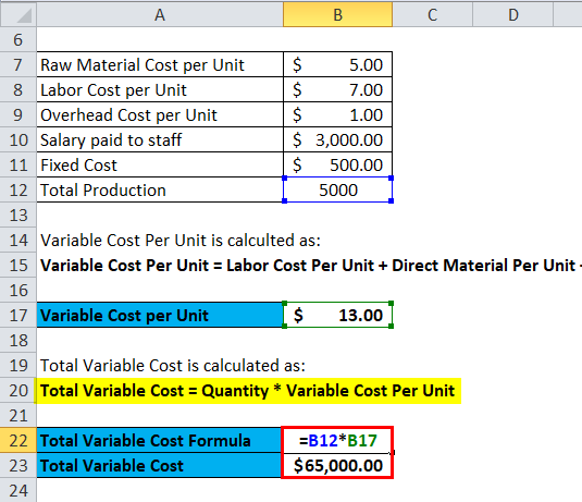Variable Cost Per Unit Example 1-3
