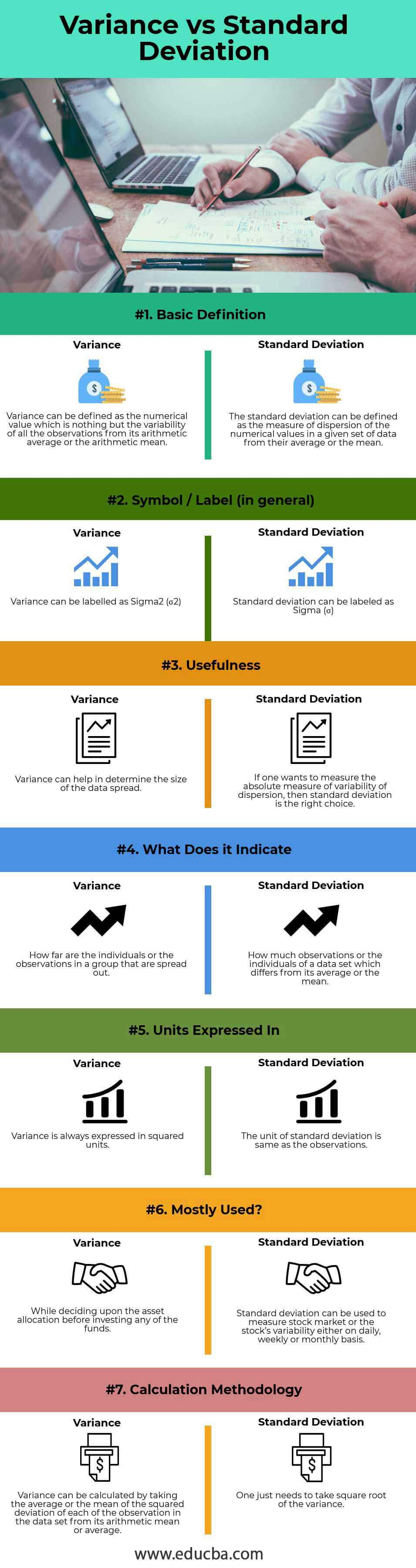 Variance-vs-Standard-Deviation-info