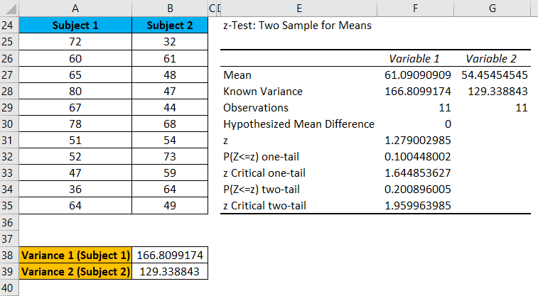 Z-TEST Example 2-13