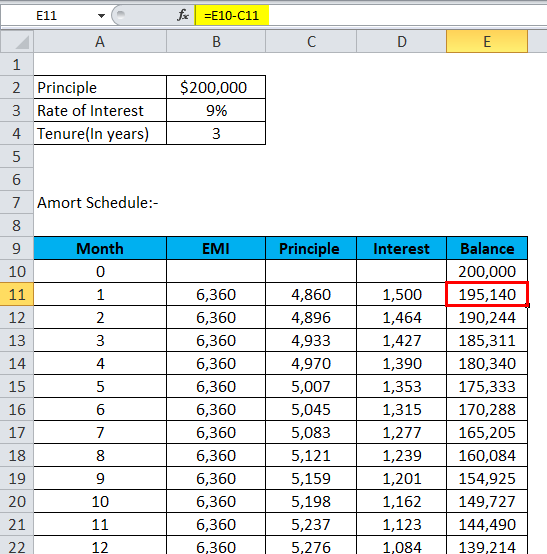 amortization schedule Example 1-6