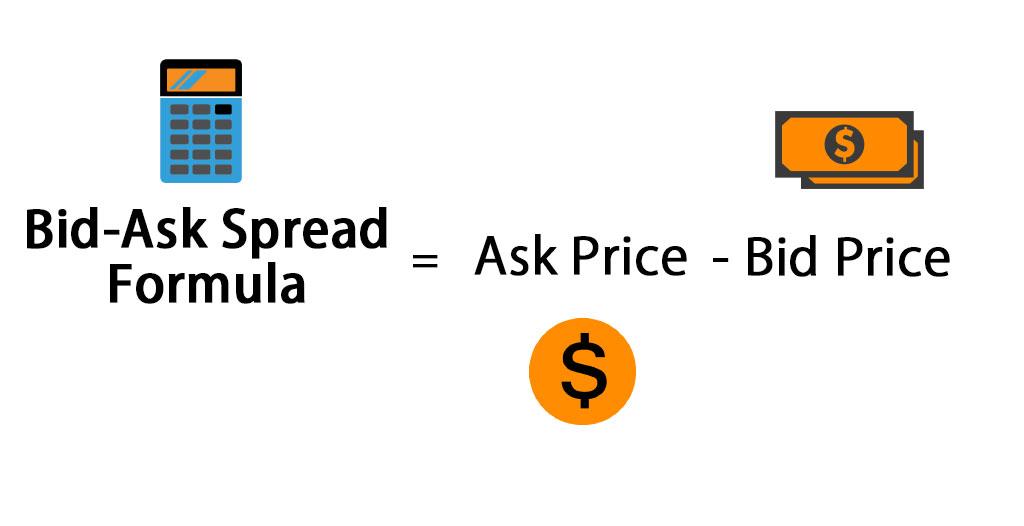 bid-ask-spread-formula1