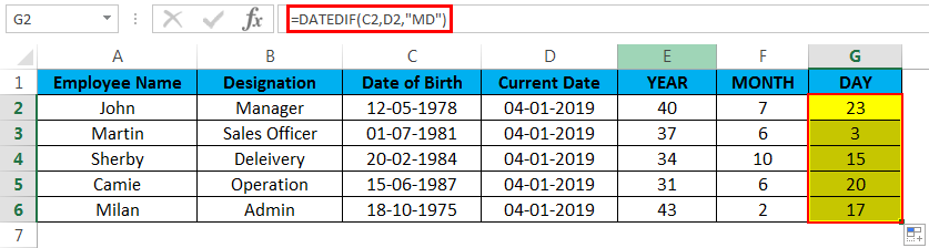 CA in excel example 4.4