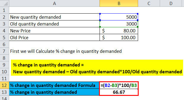 % change in quantity demanded Formula 3.1