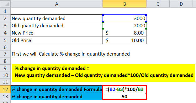 % change in quantity demanded Formula2.1