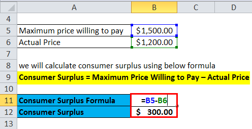 consumer surplus Example 2-2