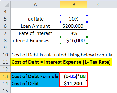 cost of debt example 1-2