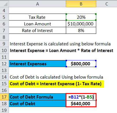 cost of debt example 2-3