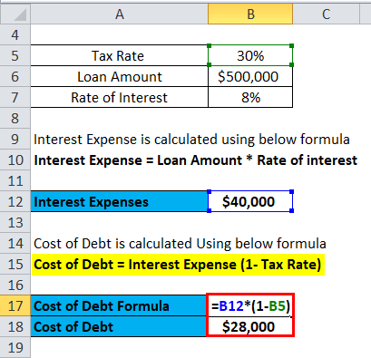 cost of debt example 3-3