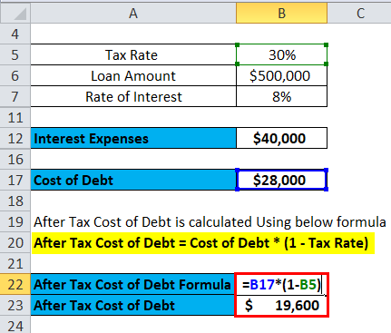 cost of debt example 3-4