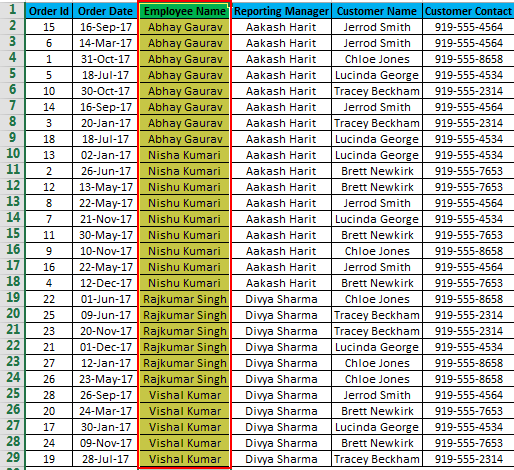 sorting in excel example 3 from A-Z-result 1