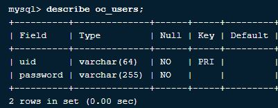 table in MySQL