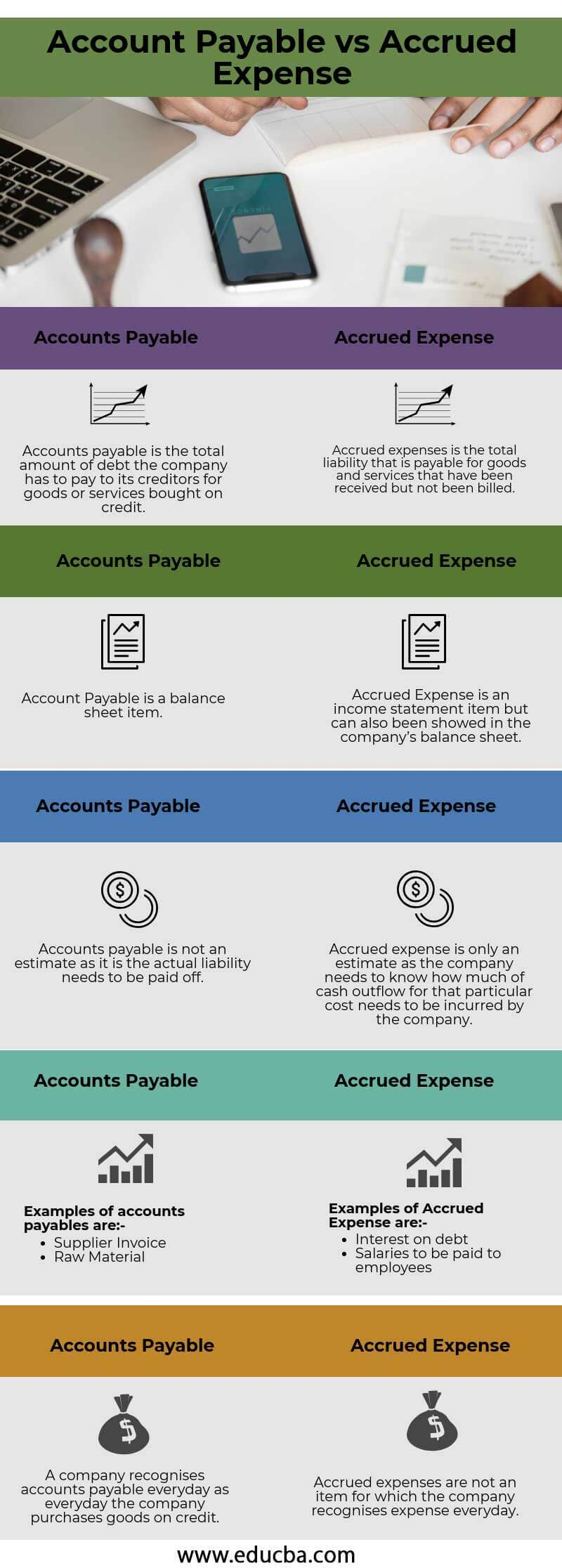 Account Payable vs Accrued Expense info