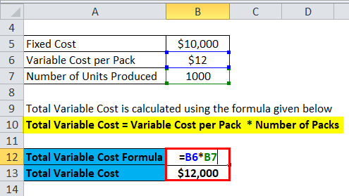 Variance Analysis Formula with Example