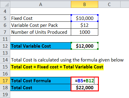 Average Total Cost Example 1-3