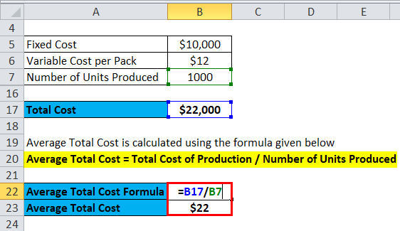 Average Total Cost Example 1-4