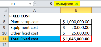 Average Total Cost Example 2-1