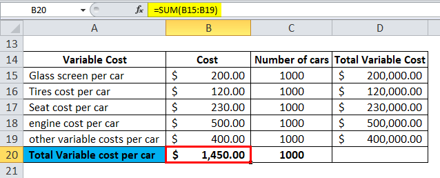 Average Total Cost Example 2-2