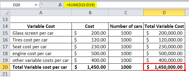 Average Total Cost Example 2-3