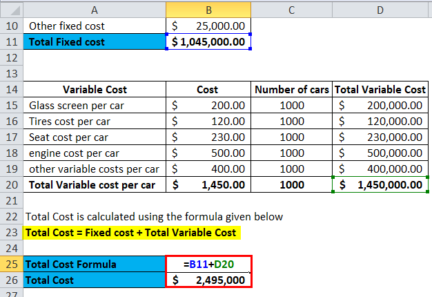 Average Total Cost Example 2-4