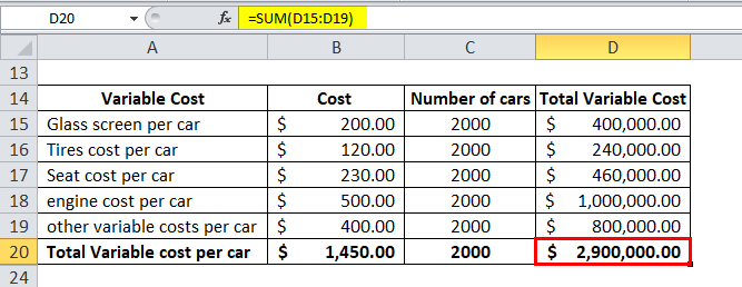 Average Total Cost Example 2-6
