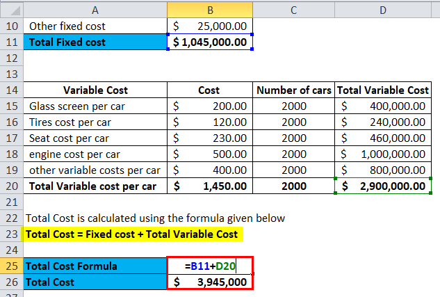 Average Total Cost Example 2-7