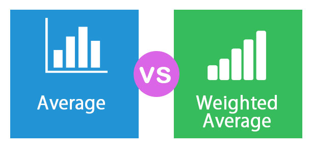 Average vs Weighted Average