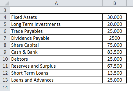 Balance Sheet Formula Calculator Excel Template