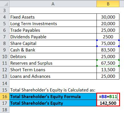 Balance Sheet Example 1-2