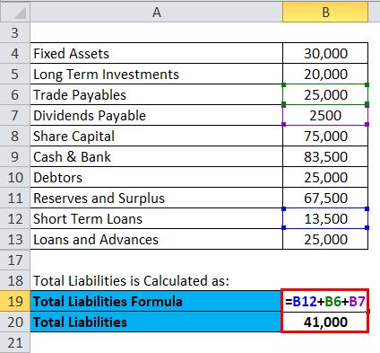 Balance Sheet Example 1-3