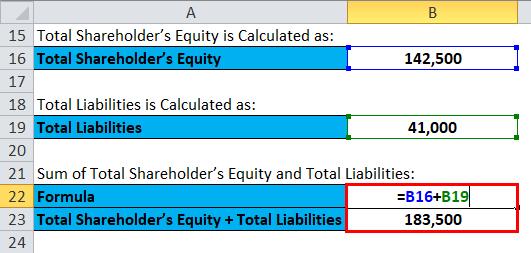 Balance Sheet Example 1-4