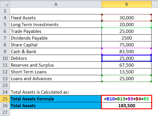 Balance Sheet Example 1-5