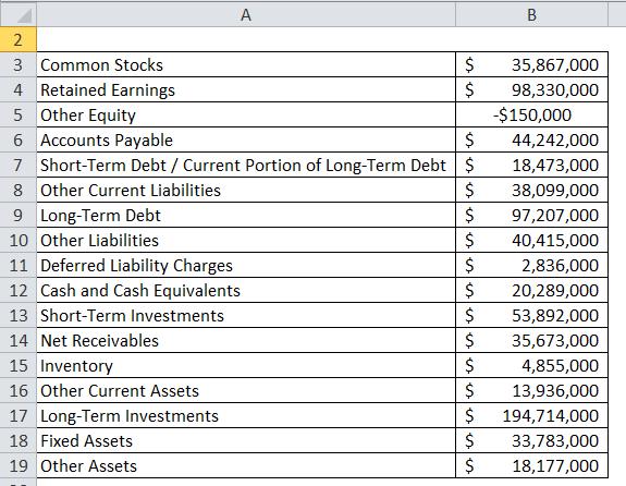 Balance Sheet Example 2-1
