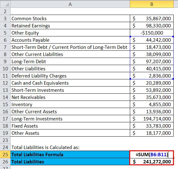 Balance Sheet Example 2-3