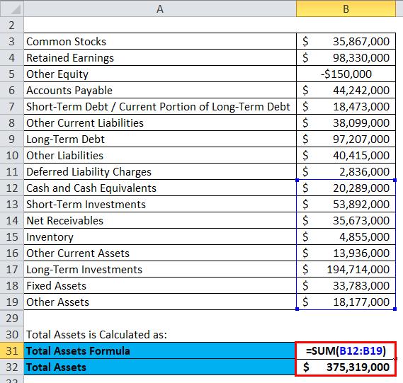Balance Sheet Example 2-5